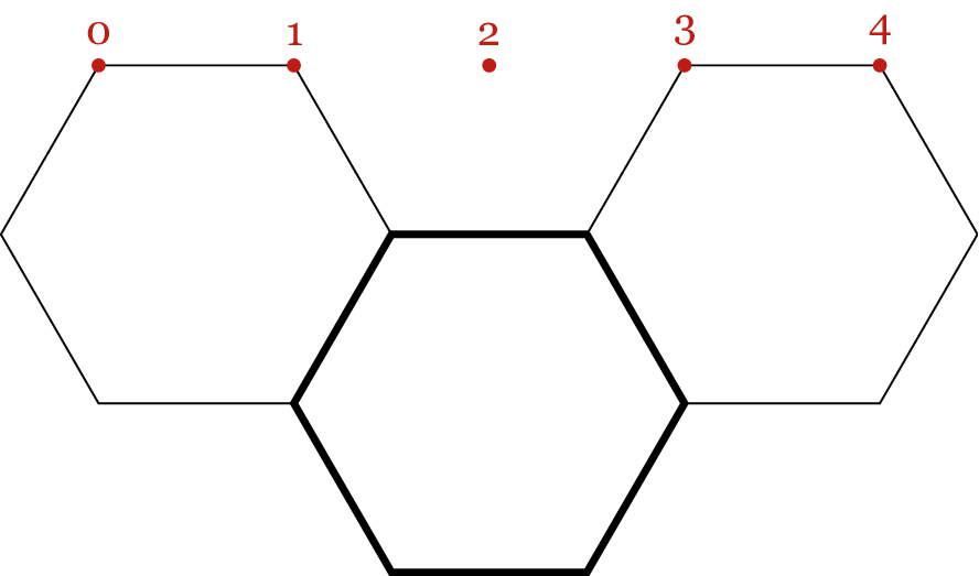 A grid of three hexagons draw in black with red hexagons. The middle hexagon has thicker edges.