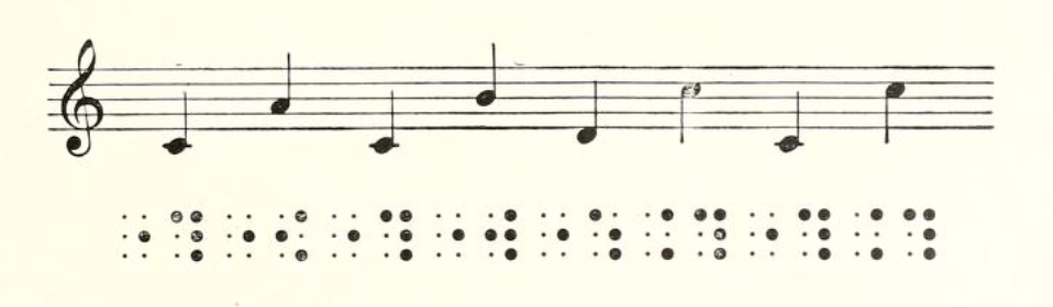 A few bars of musical notes with the Braille symbols printed below.