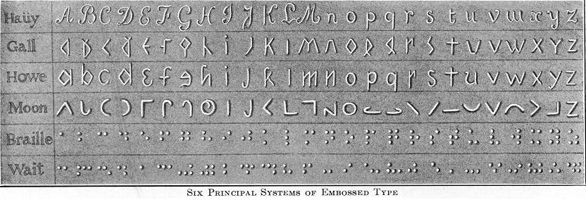 Six rows, each showing an alphabet in a different writing style.
