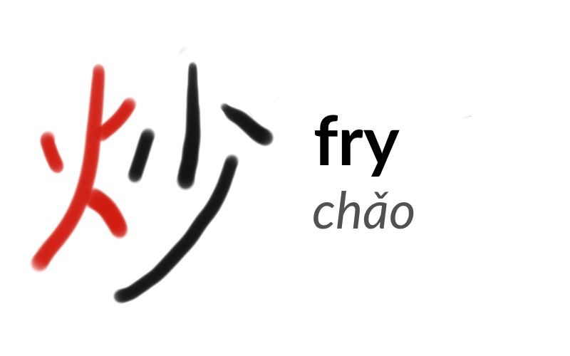 The character 炒 or chǎo, meaning 'fry'.