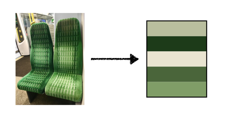 The photo of the green chairs, with an arrow pointing to a swatch of five shades of green.
