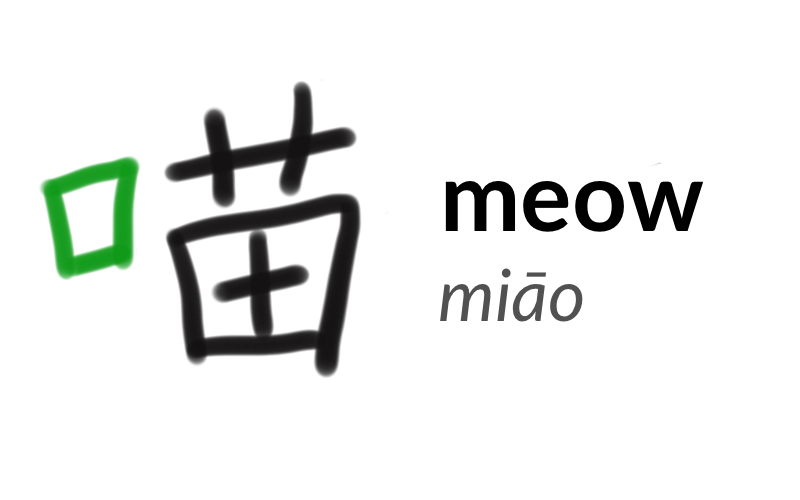 The character 喵 or miāo, meaning 'meow'.