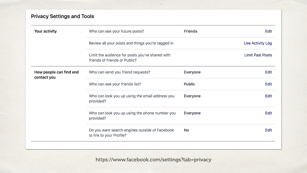 "A screenshot of Facebook's ""Privacy Settings and Tools"" page."