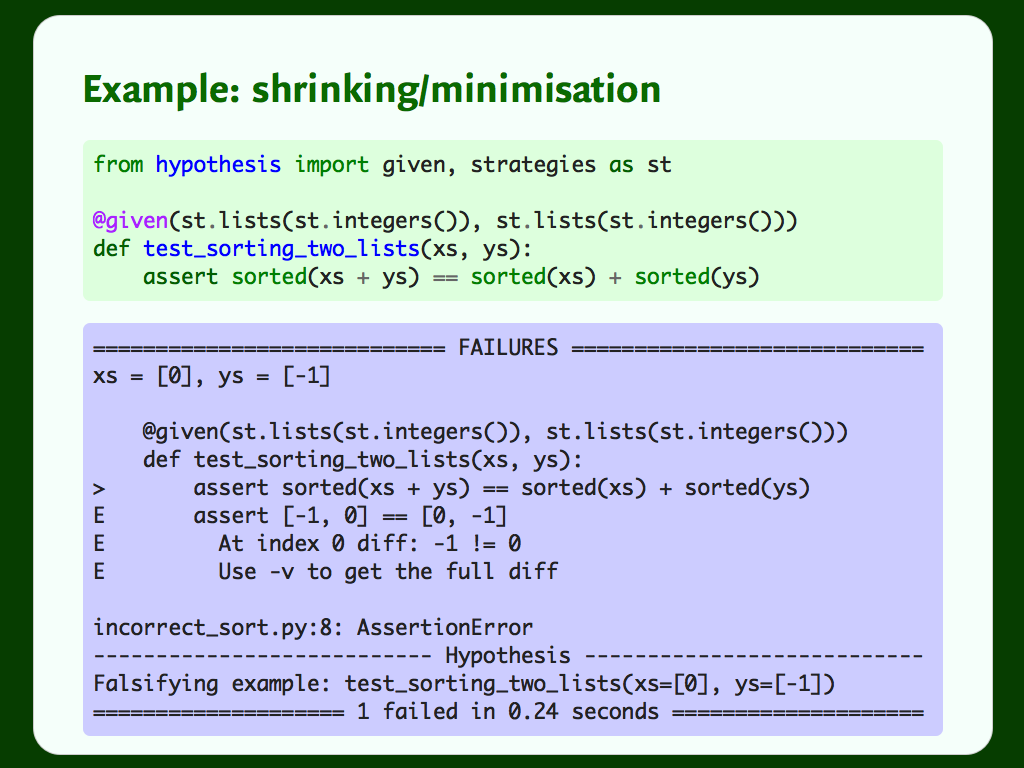 Code for a test that makes a specious assumption about integer lists, and the output from a failing test.