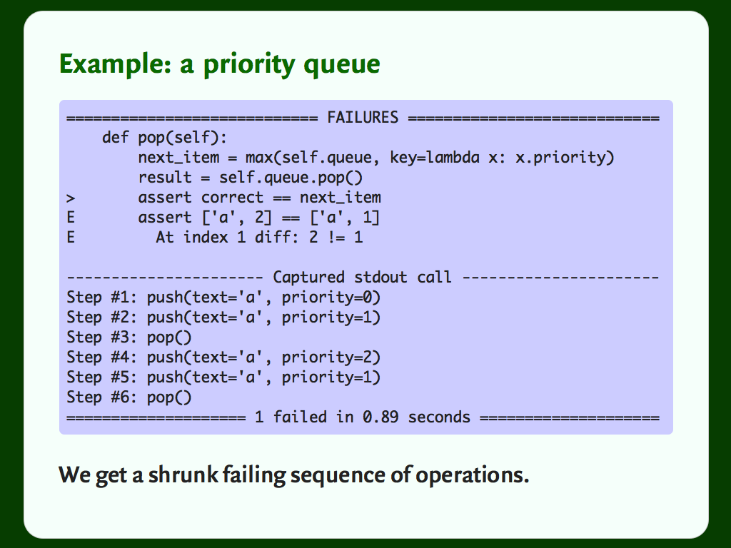 Output from a Hypothesis test for a failing test with the priority queue.